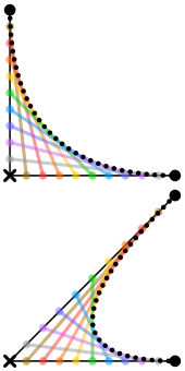 Curves vector french curve. B zier wikipedia quadratic