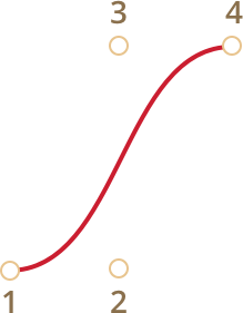 Curves vector flow. Bezier curve four points