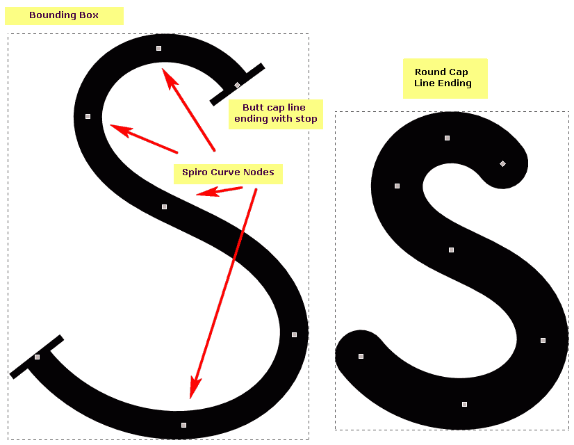 Drawing curves. Spiro font forum i