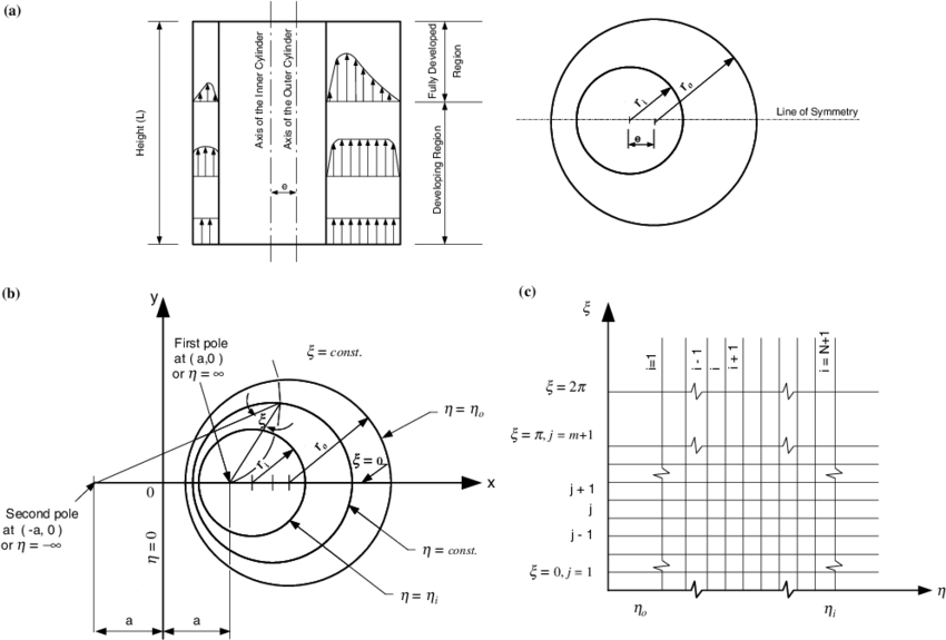 Drawing cylinder dimensional. A two elevation and