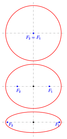 Drawing cylinder ellipse. Wikipedia