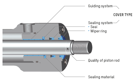 Drawing cylinder perfect. Industrial hydraulic cylinders made