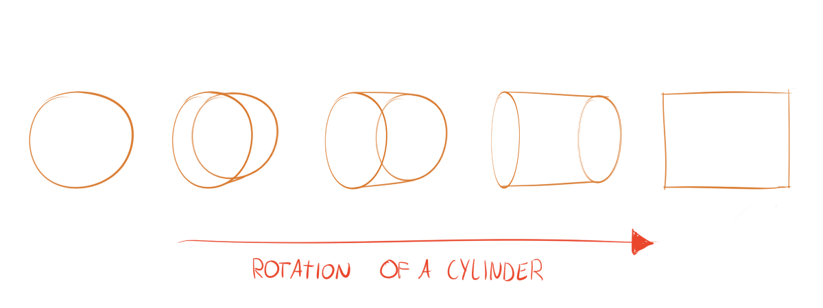 Drawing cylinder perspective. Cylinders drawingcylindersinperspective