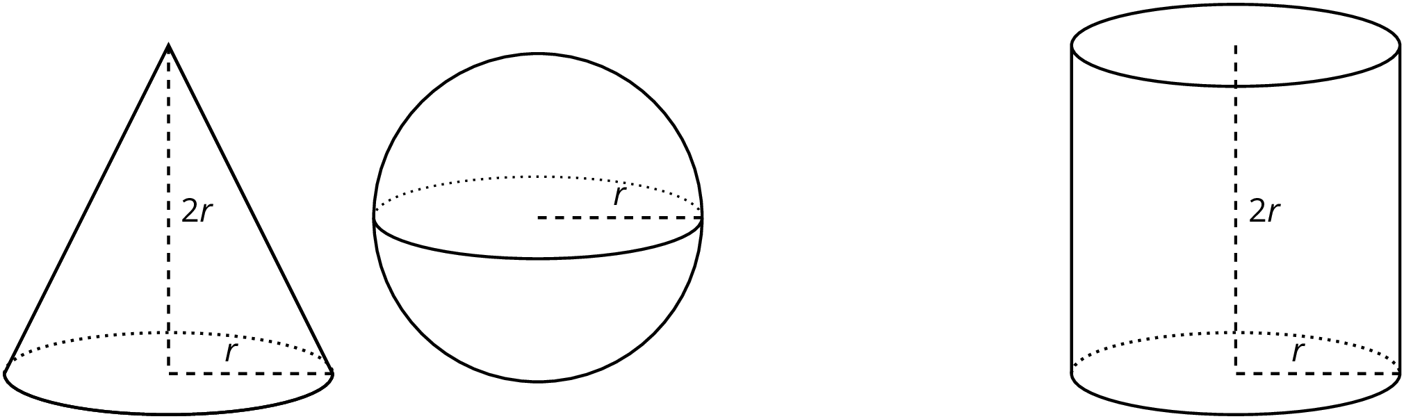 Drawing sphere labeled. Grade unit open up