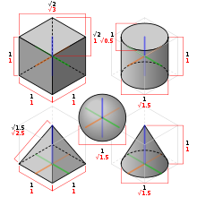 Drawing def. Isometric projection wikipedia some