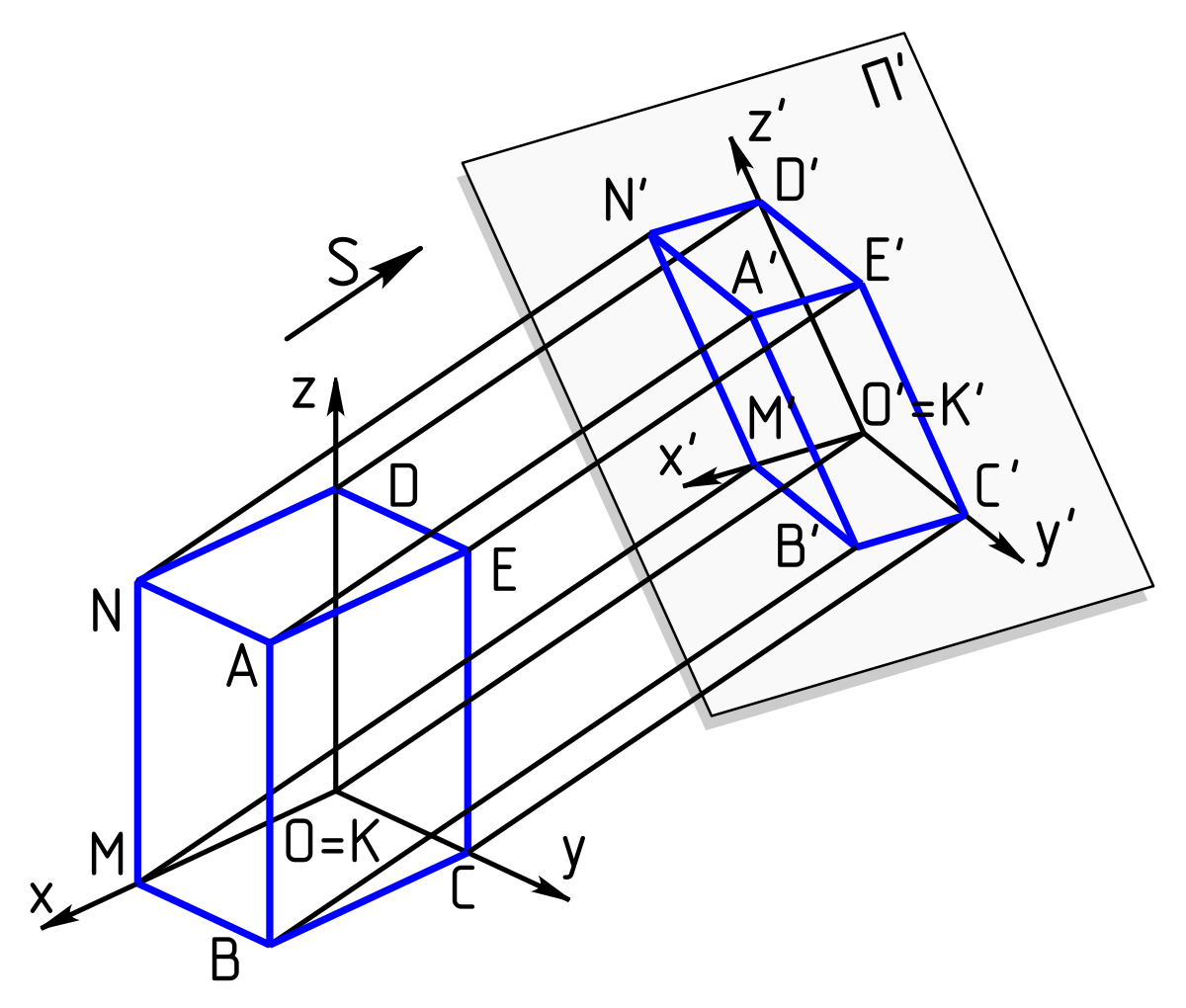 drawing example assembly