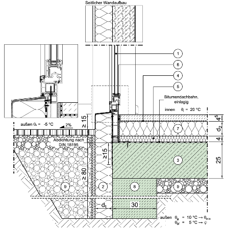 Attic drawing layout. Bildergebnis f r t