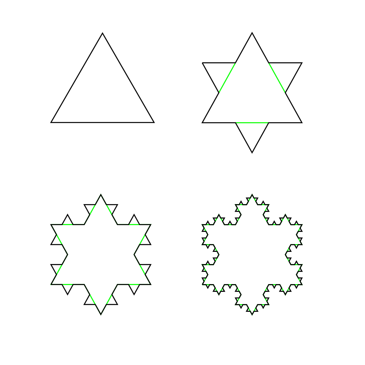 Drawing details snowflake. Koch wikipedia