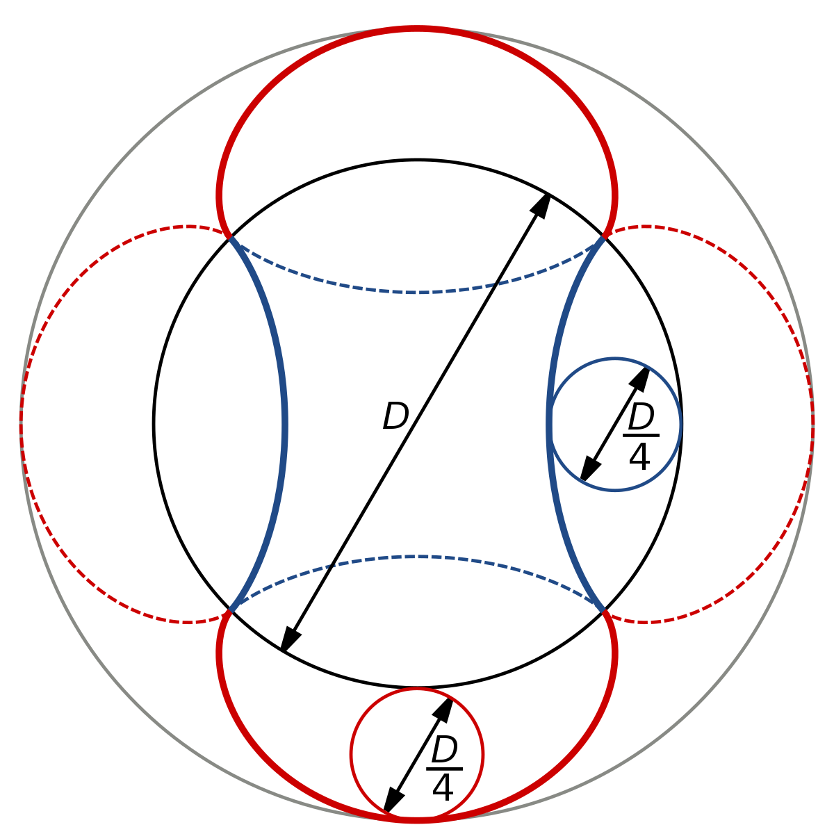 drawing device cycloid