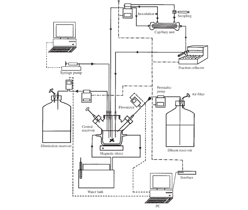 Drawing device input. Figure schematic illustration of