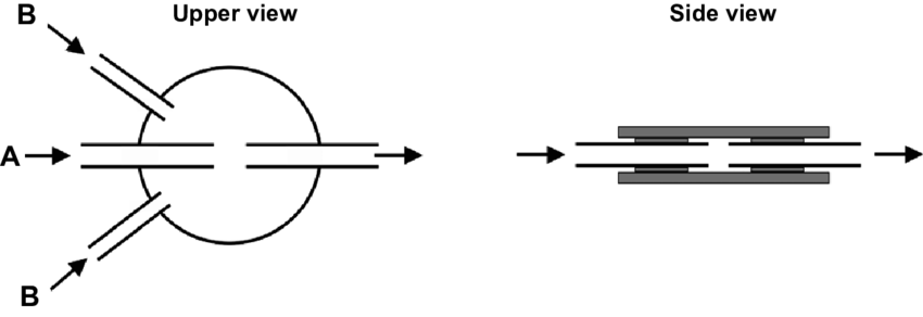 Drawing device input. Schematic of microfluidic precipitation