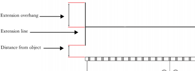 Drawing dimension. Coreldraw help lines extension