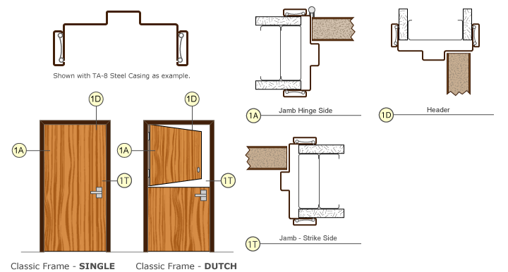 Drawing door. Timely frames classic frame