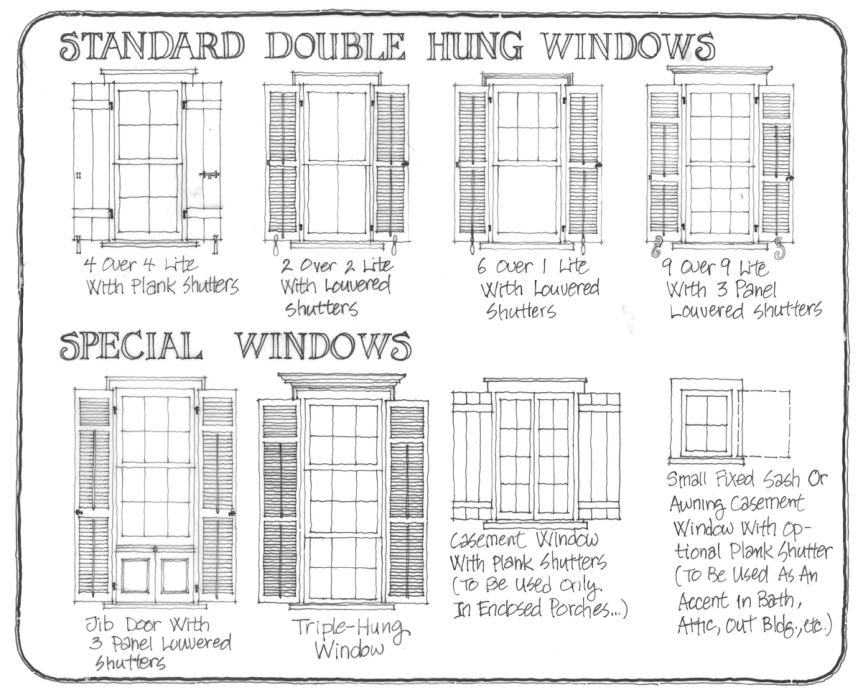 Drawing door design. Historical concepts architecture planning