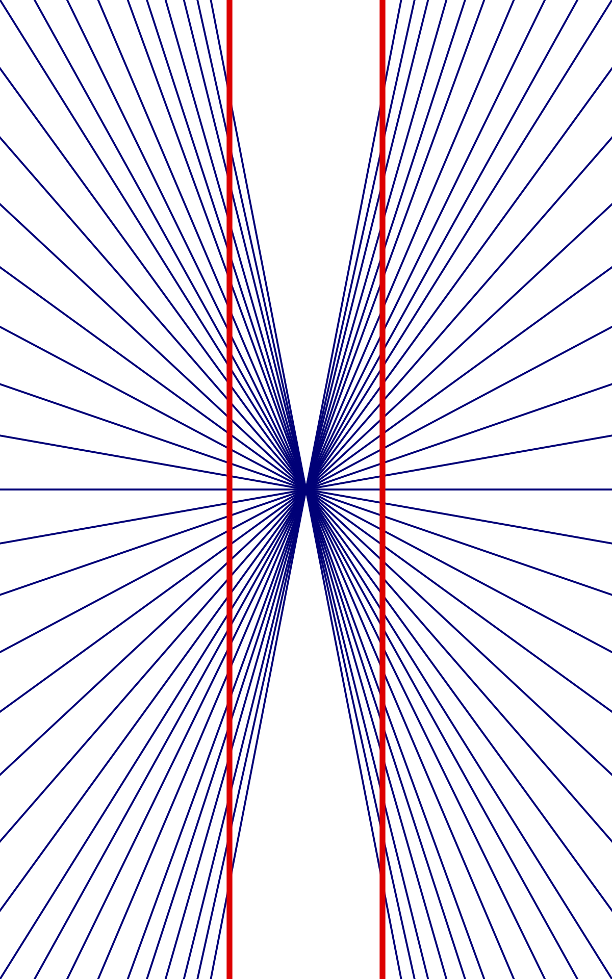 Spatial drawing illusion. Hering wikipedia