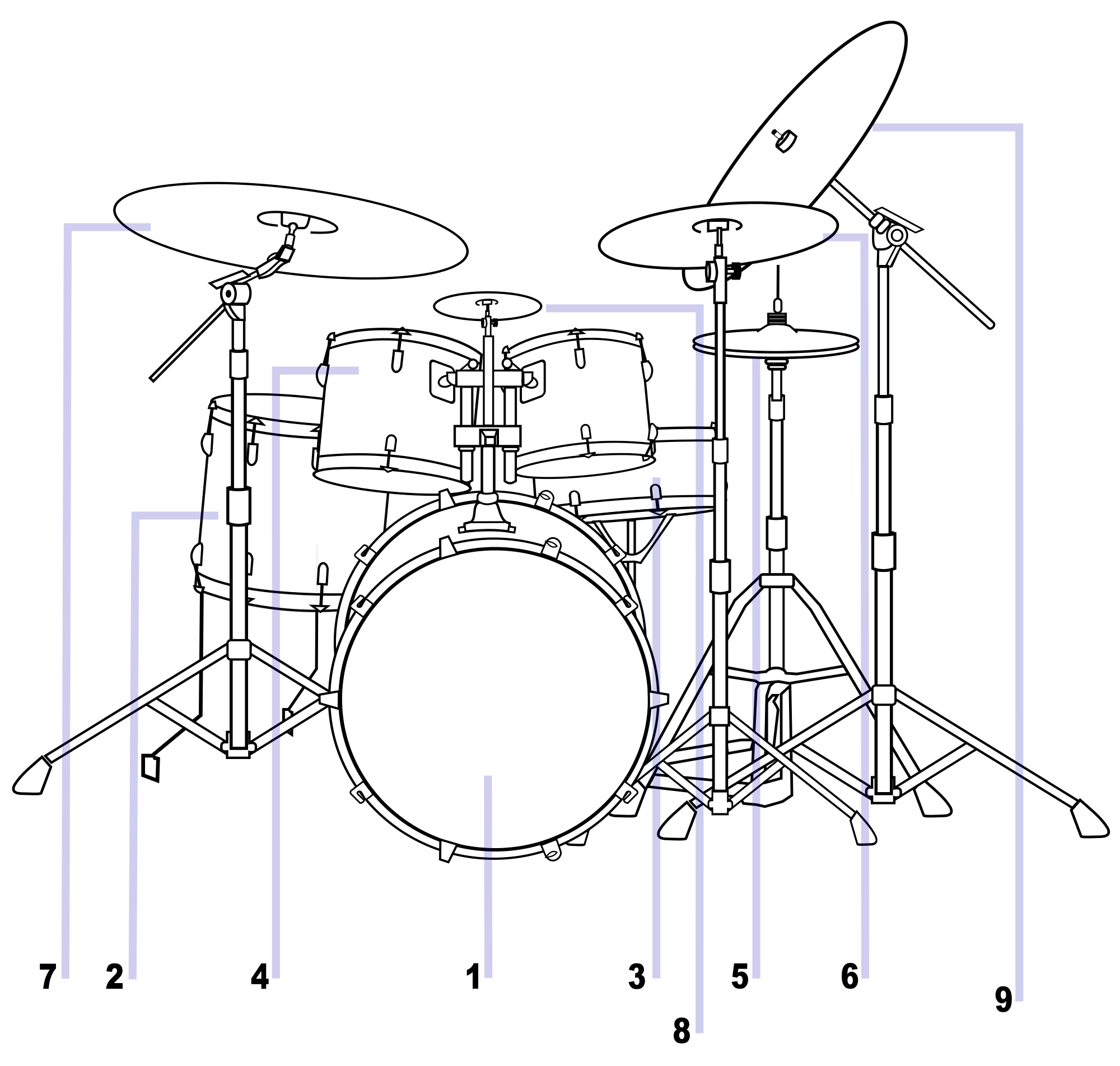 Drawing drums. File schematic svg wikimedia