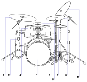 Drawing drums. Drum kit wikipedia