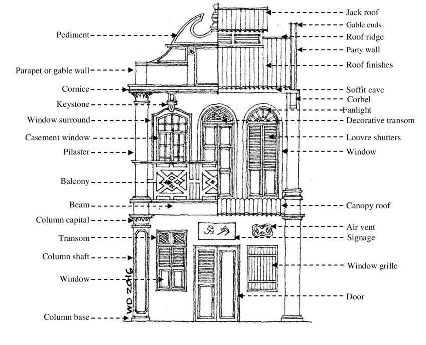 Drawing elements architecture. The of heritage shophouses