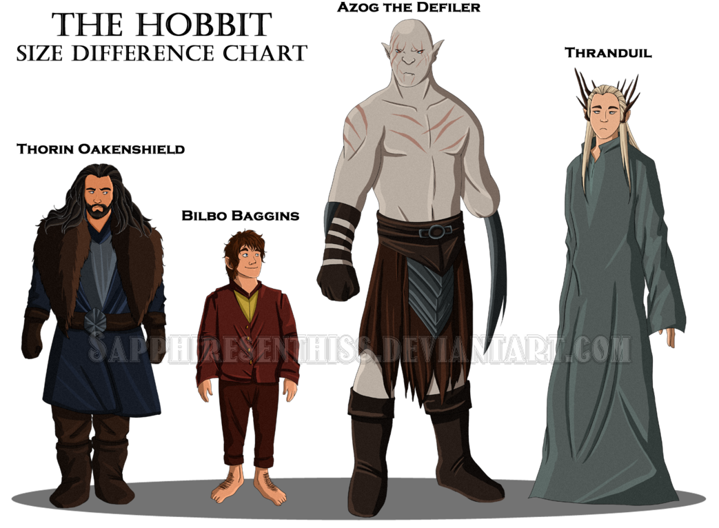 Drawing elves the hobbit. Size difference chart by