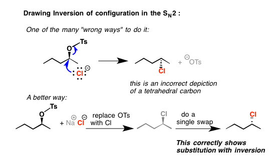 Drawing enantiomers. How to draw using