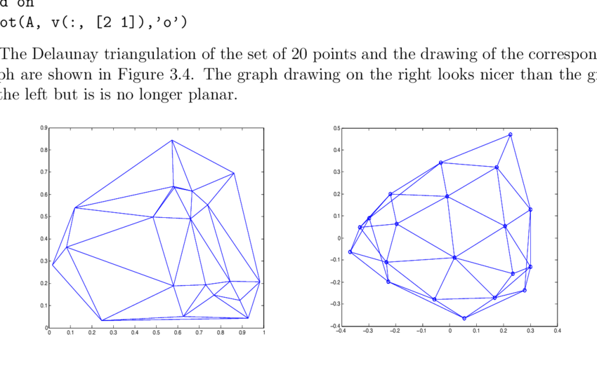 Drawing example. Delaunay triangulation left and