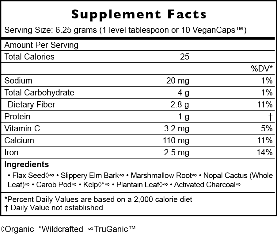 Drawing facts. Intestinal formula supplement