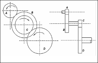 Drawing gear transmission. Optimal design of gearbox