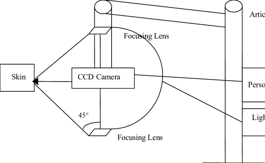 Drawing geometry camera. The lighting of image