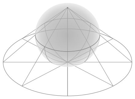 Spatial drawing geometric. Projective geometry wikiwand