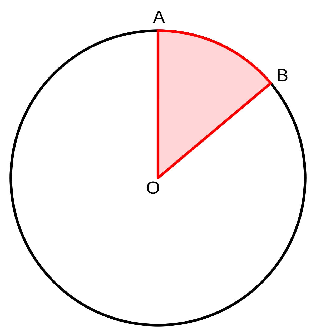 Drawing arcs angle. Central wikipedia