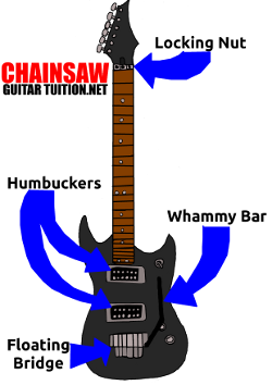 Drawing guitar beginner. Best electric chainsaw tuition