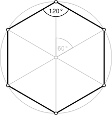 Drawing hexagon. Wikipedia