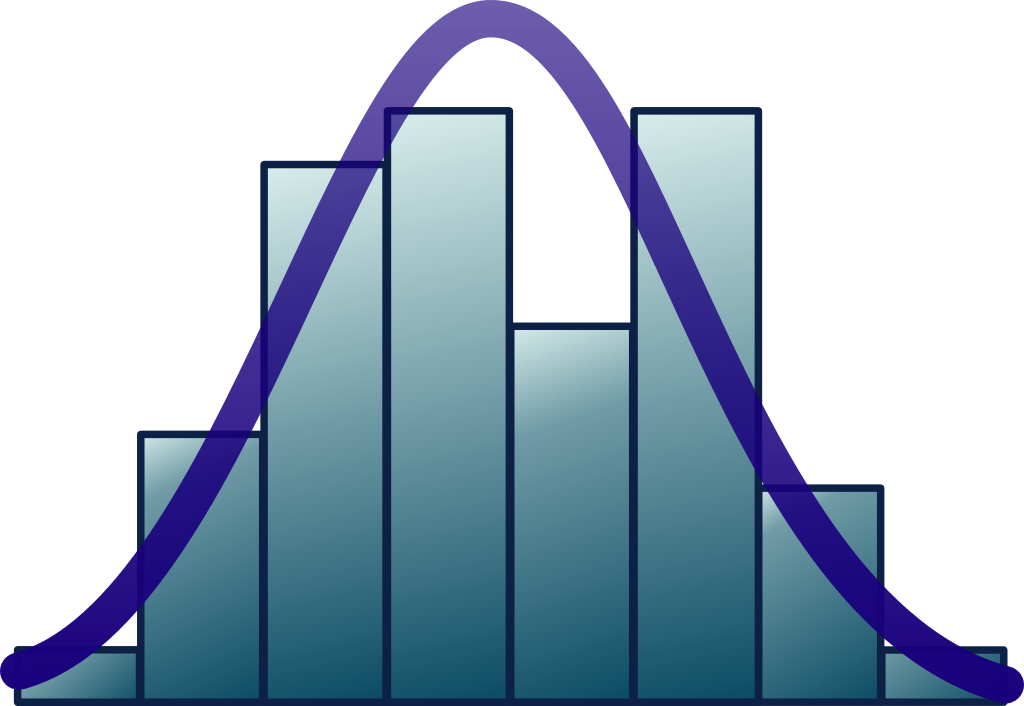 Drawing histograms random. Histogram examples types and
