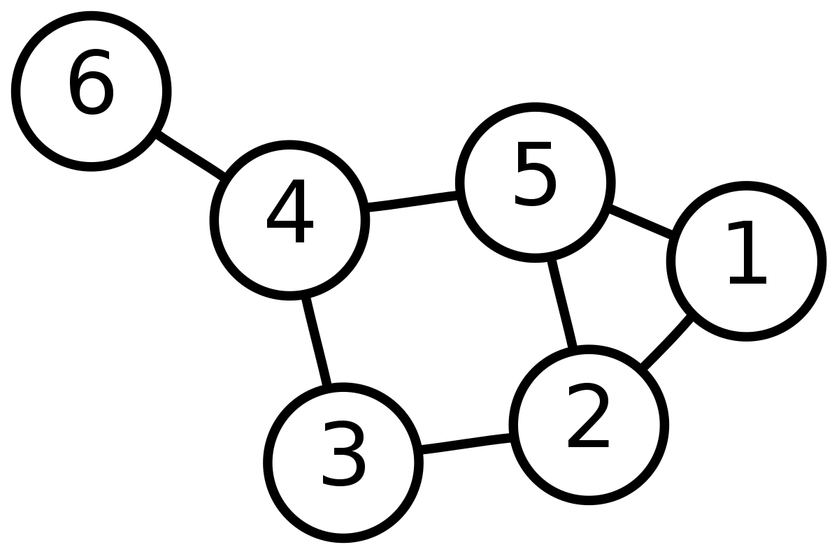 Vector count mathematical. Graph theory wikipedia