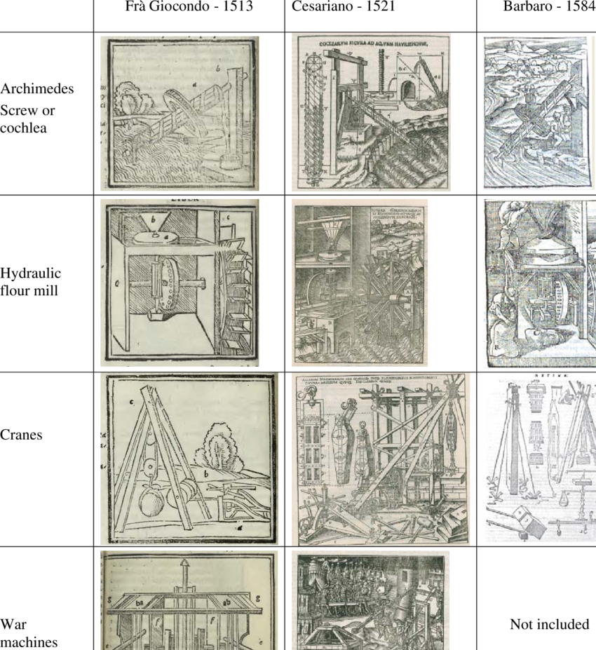 Drawing interpretation. A comparative collection of