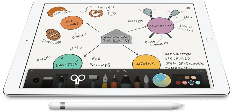 Drawing ipad paper. The path to pro