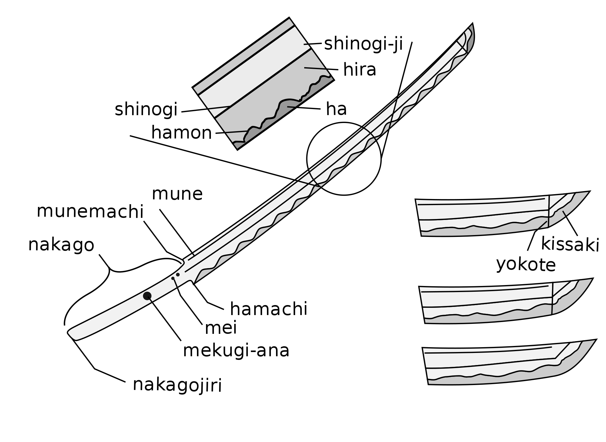 Drawing japan profile. Japanese sword wikipedia diagram
