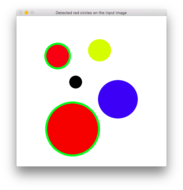 Drawing java circles. Detect red in an