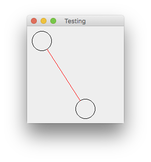 Drawing java circles. Connect two with a