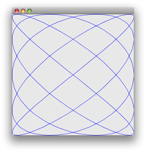 Drawing java paint. Draw polar graph in