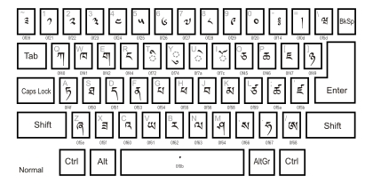 Drawing keyboard beginner. Layout wikipedia dzongkha