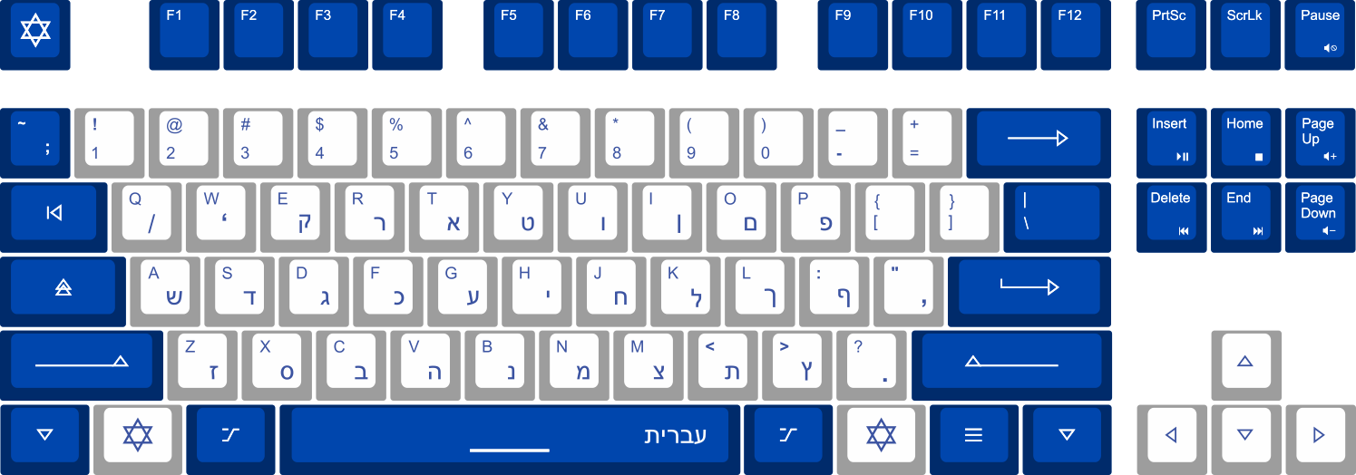 Drawing keyboard qwerty. Wasd keyboards hebrew by