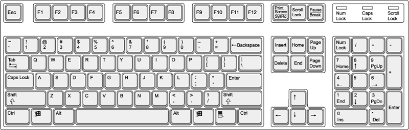 Drawing keyboard easy. Collection of line
