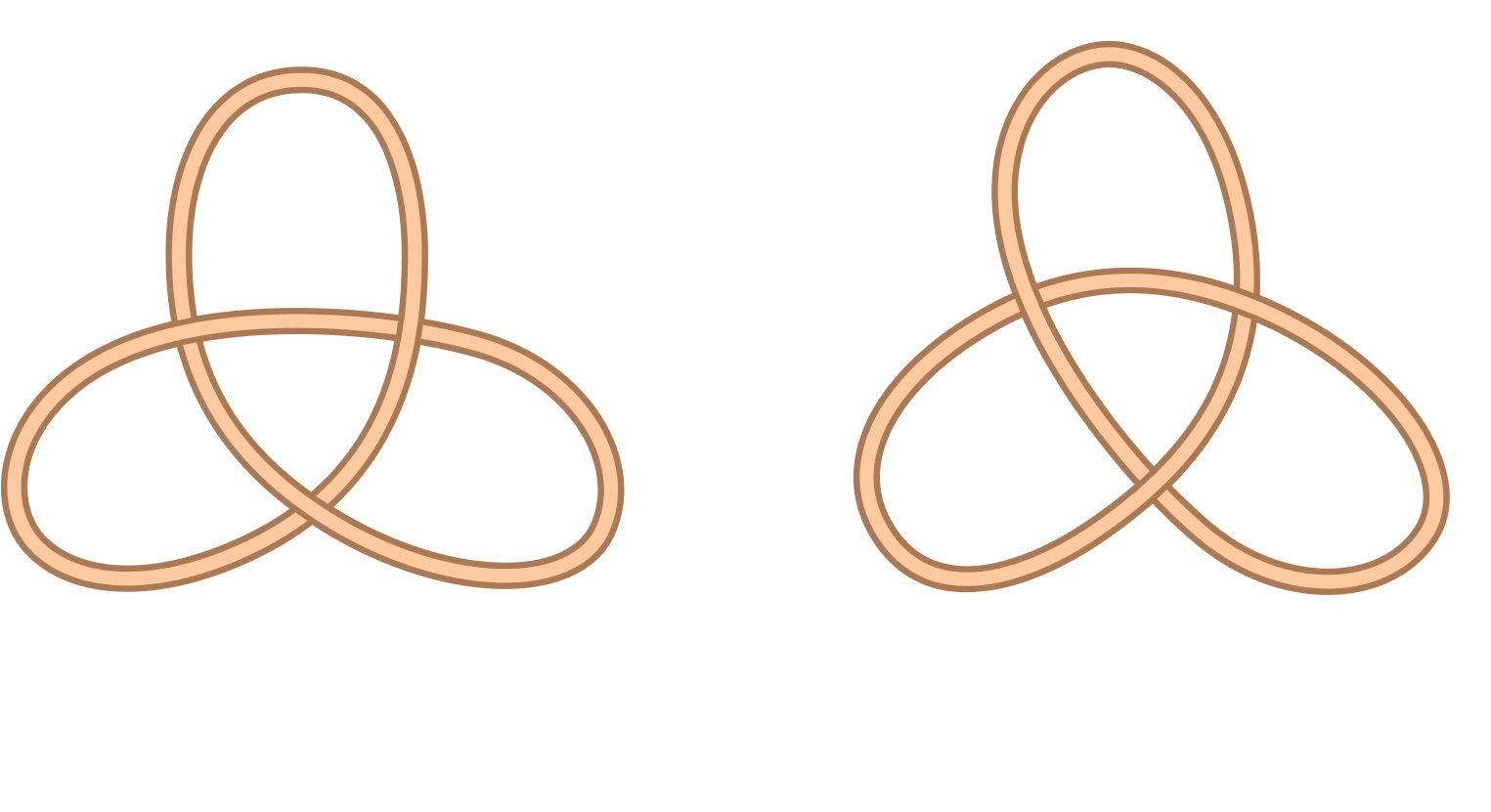 Drawing ties simple. Knots brilliant math science