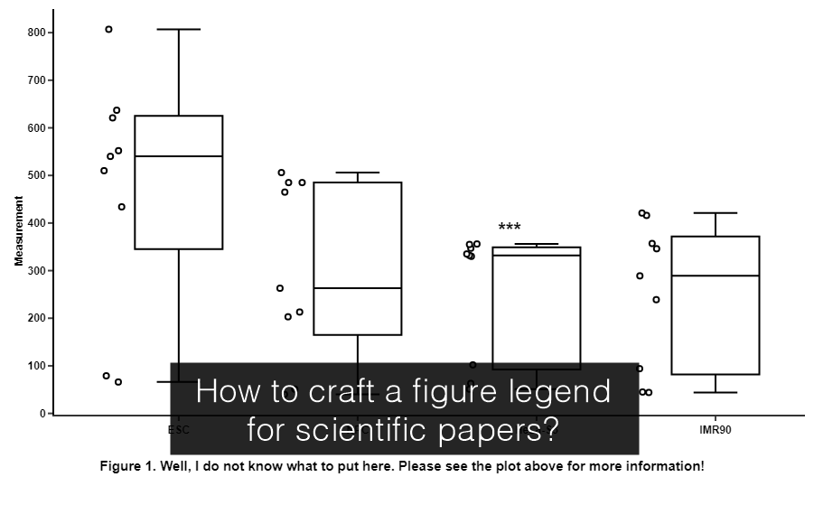 Drawing legend. How to craft a