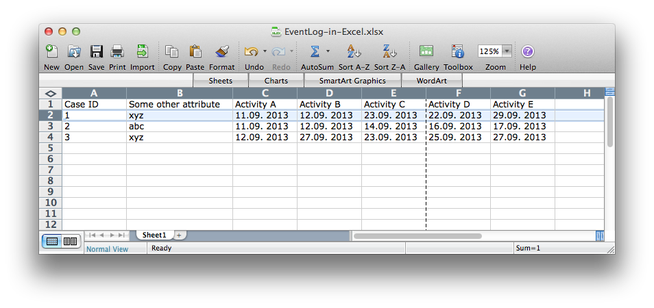 Drawing log excel. Why process mining is
