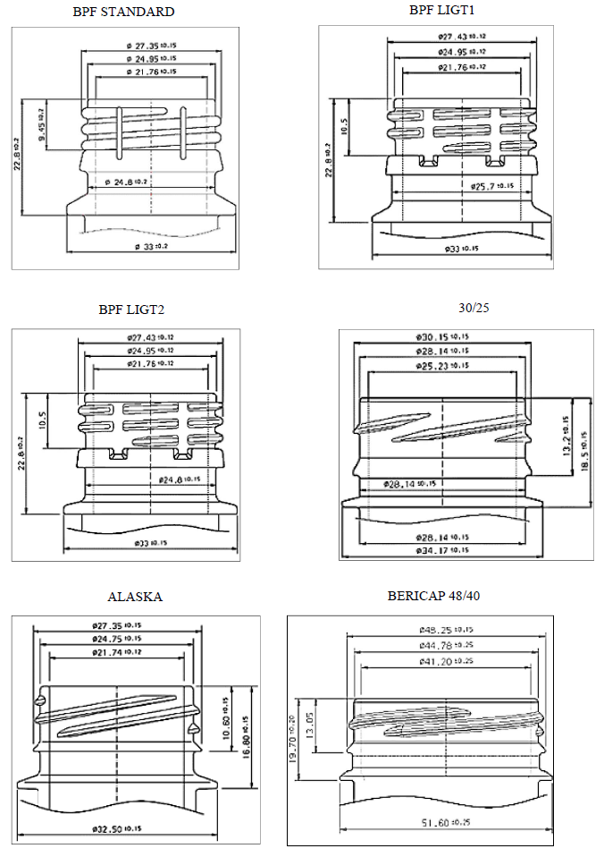 Closures and rinsing f. Drawing machinery vector free library