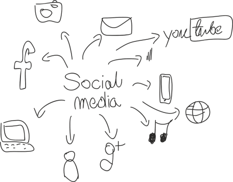Drawing medium social media. Query letters bio and