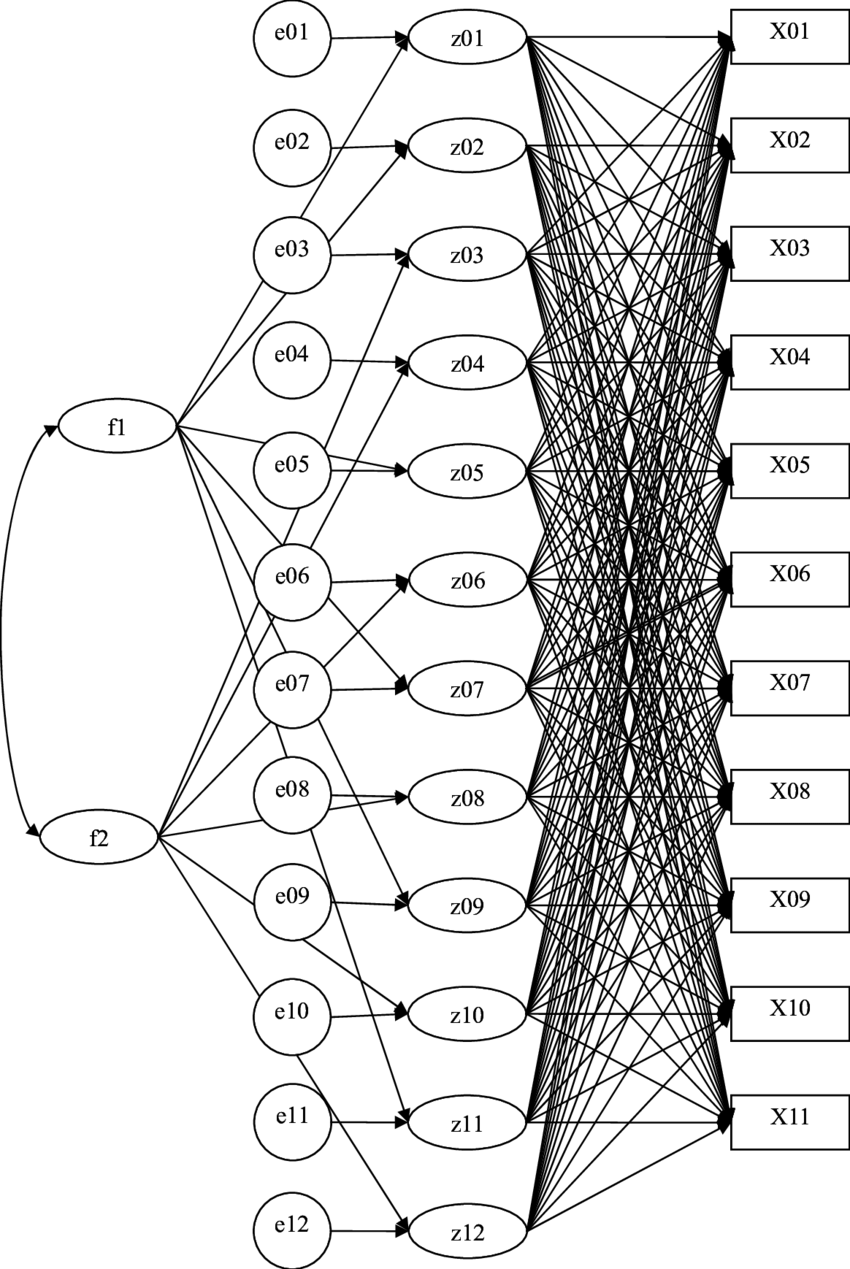 Drawing items figure. Figures and tables direct