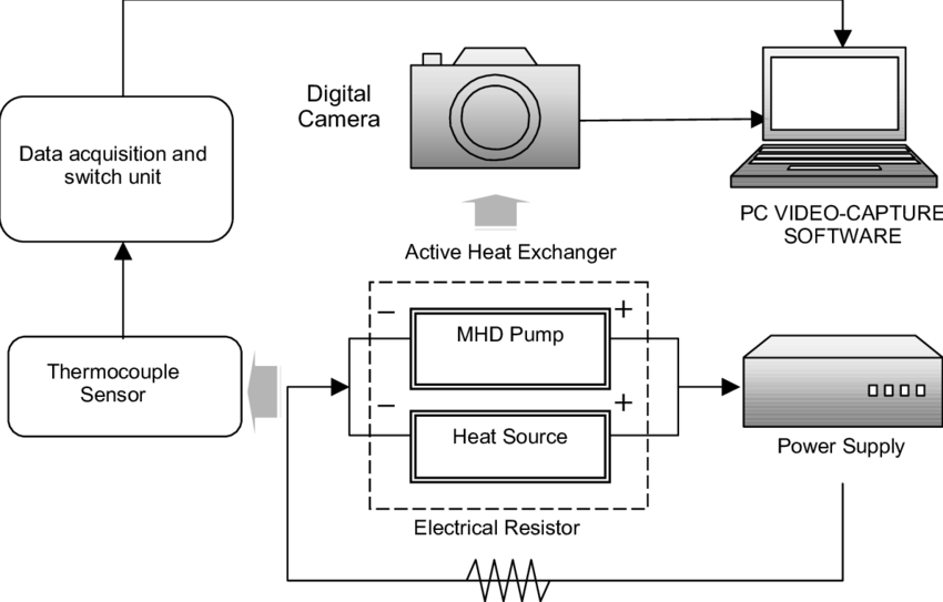Switch drawing schematic. Of measurement set up